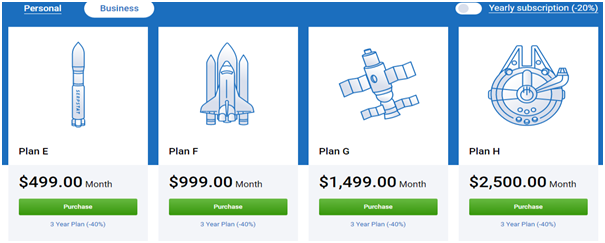 Serpstat pricing: Business use plans