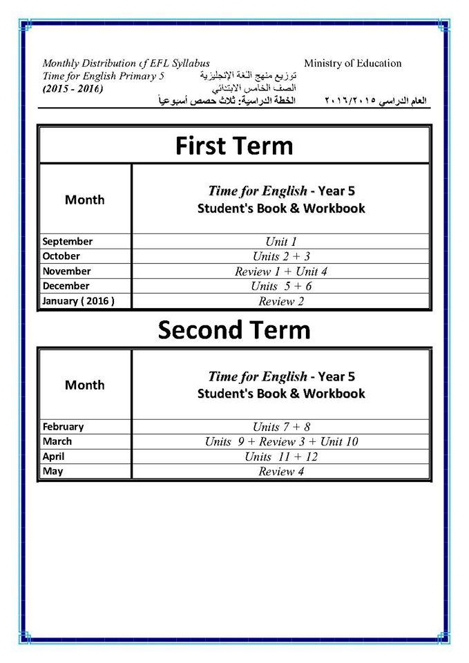 تحميل كتاب اللغه الانجليزيه للصف الاول المتوسط