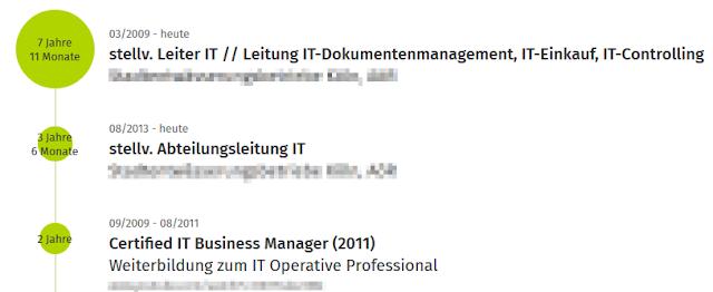 Berufsaussichten Operative Professional, Jobaussichten Operative Professional.