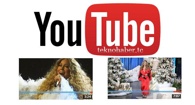 Youtube Videolarındaki Kırmızı Ve Mavi Çizgiler