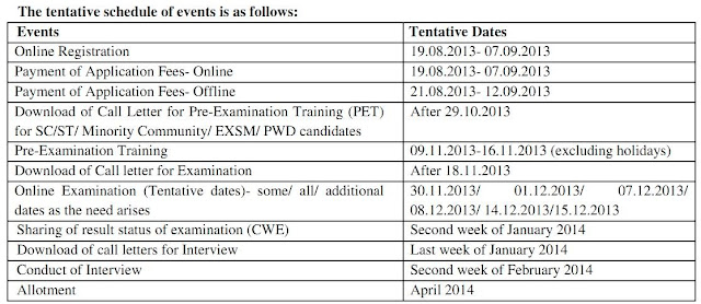 ibps cwe clerk online application form 2013