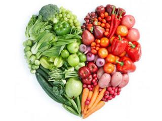 serat, sayuran dan buah