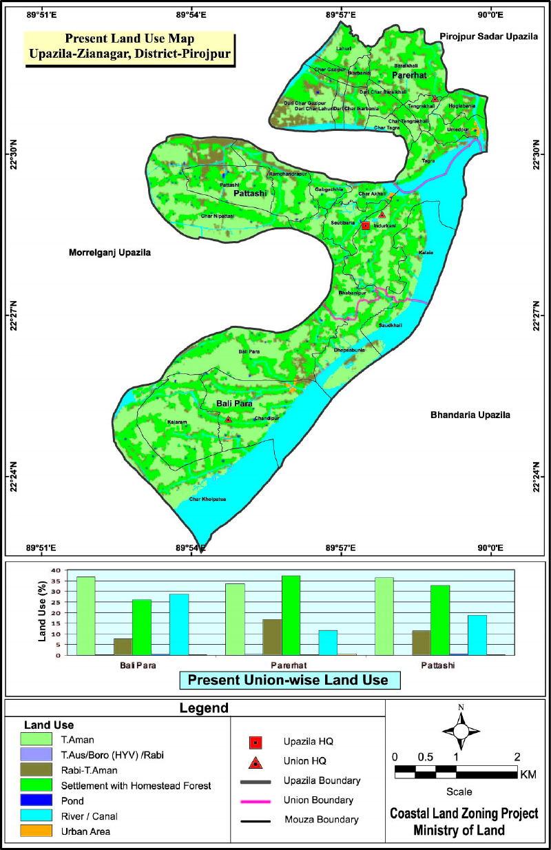 Zianagar Upazila Mouza Map Pirojpur District Bangladesh