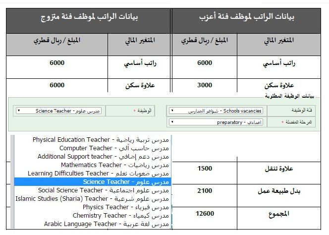 """اعلان وظائف المجلس الاعلى للتعليم بقطر """" معلمين ومعلمات """" لجميع التخصصات براتب 6000 ريال والتقديم الكترونى"""