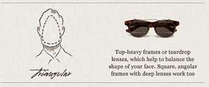 Kacamata Untuk Muka Segitiga