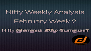 Weekly Analysis Share Market | Nifty Weekly Analysis | February Week 2