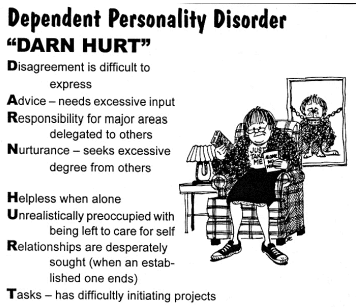 DSM-5 The Ten Personality Disorders Cluster A