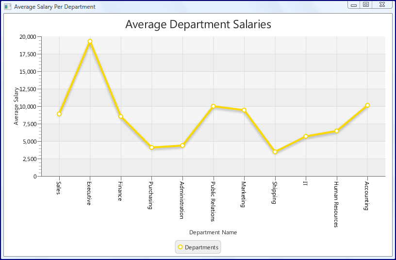 JavaFX 2 XYCharts and Java 7 Features - DZone Java