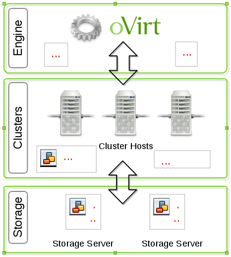 Managing Gluster Volume Snapshots using oVirt