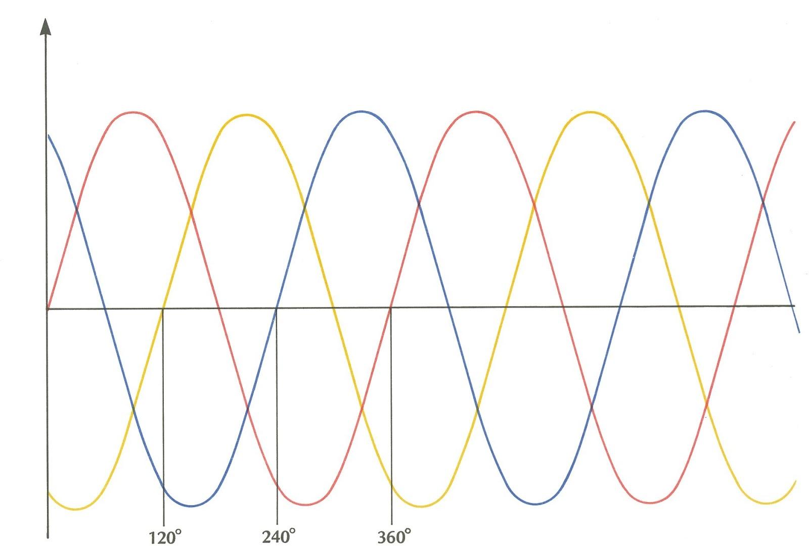 medium resolution of allis chalmers ca wiring diagram images allis chalmers b c ca allis chalmers wiring schematic nilza b c