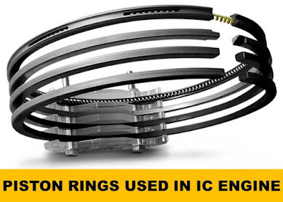 Piston Ring : Requirements, Functions and Types
