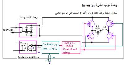 كتاب يشرح المحولات والدوائر الالكترونيه PDF