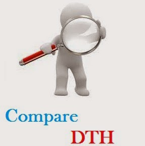 Compare Hindi Entertainment and Movie Channels on All DTH