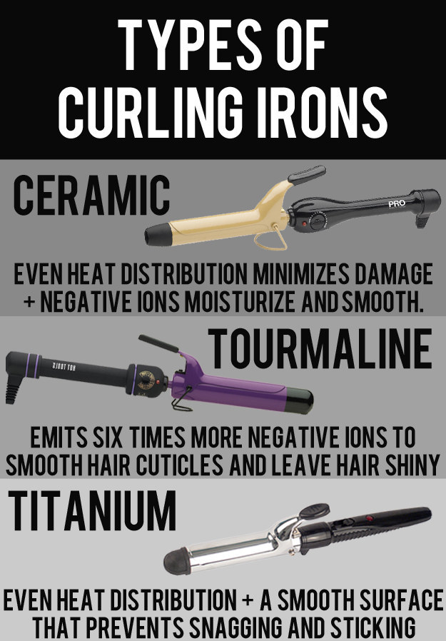 Choose the right type of curling iron
