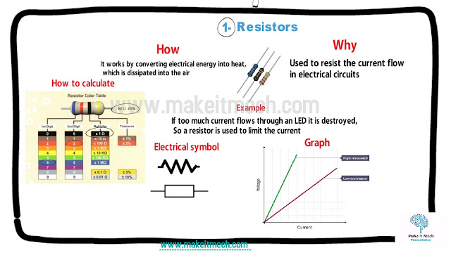 all about resistor function symbols color codes and graph