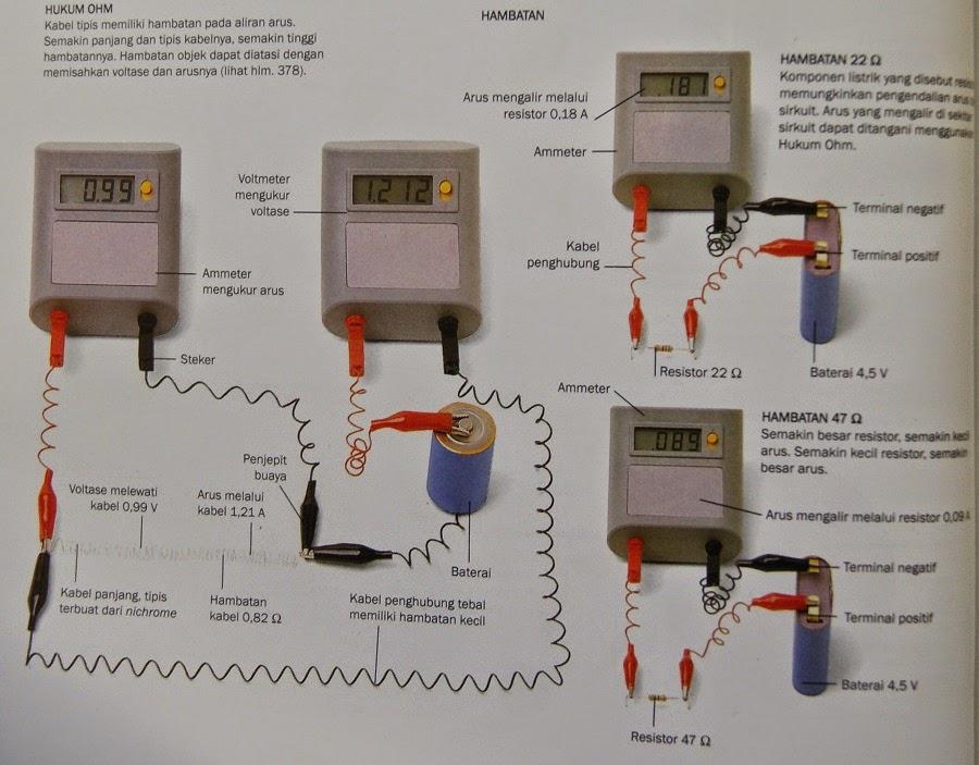 Gambar Sirkuit listrik untuk Mengetes Hambatan