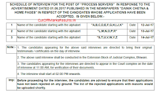 Bhiwani District Court Process Service peon interview schedule