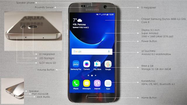 Spesifikasi detil Samsung Galaxy S7