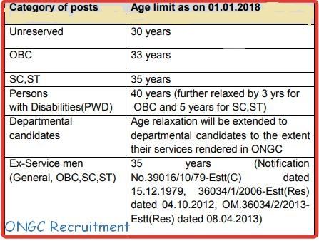 Ongc recruitment graduate trainee legal advisor transport officer sbi challan for the legal adviser recruitment of ongc 2018 others reserved candidate can apply without paying any fees last date freejobalert service thecheapjerseys Images