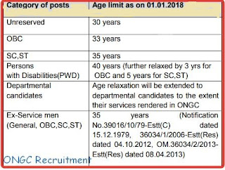 ongc-recruitment-notification
