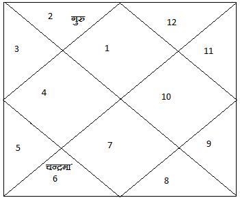 Kemurdrum6