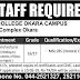 District Public School (DPS) Okara Jobs