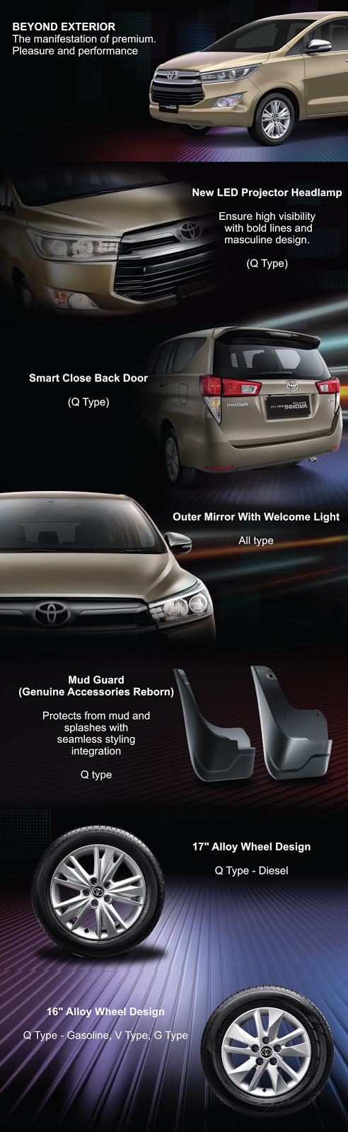 eksterior-mobil-all-new-kijang-innova