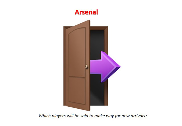 Arsenal - which players will be sold this season in transfer window