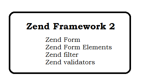 Zend Framework 2 form elements Filters and Validators