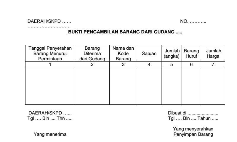 Contoh Format Bukti Pengambilan Barang Dari Gudang Inventaris Sekolah