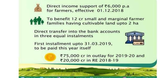 interim budget 2019 income tax,INTERIM  BUDGET 2019-20