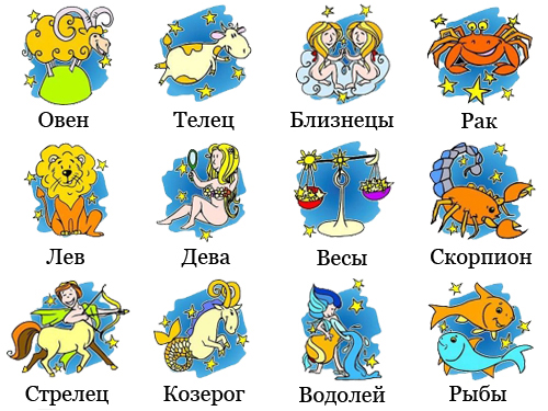 Abc Russian Signs Of Zodiac In Russian