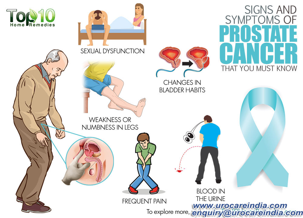 prostate cancer symptoms in males
