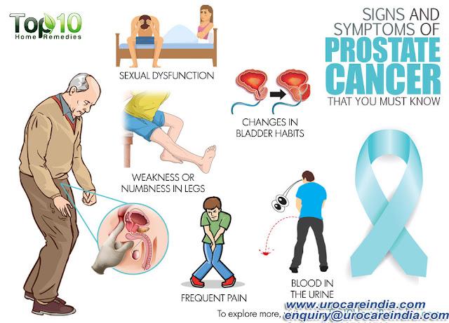 Hasil gambar untuk men prostate problems