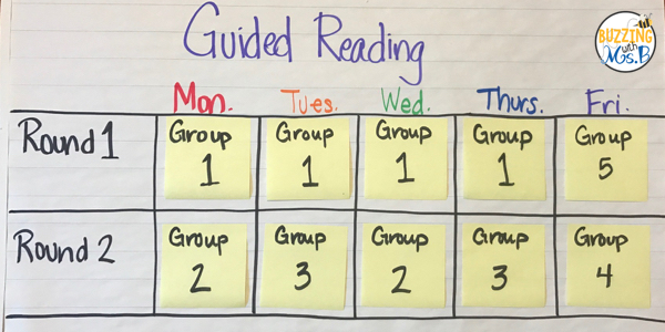 Before you can start guided reading, group your students, or figure out a schedule, you'll need to get to know your readers. In this post, learn about the kinds of information you need before you start. It's more than just data. You'll want to learn about students' interests, strategies that they know how to use, and more.