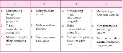 Soal UAS PKn Kelas 8 SMP Semester 2 (Genap)