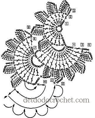 patrón de puntilla para manton