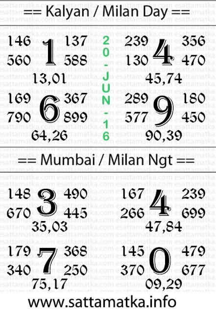 Dpboss Matka Special Satta Matka Chart [20-June]