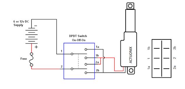 Actuator DPDT switch