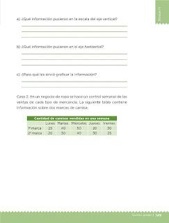 Apoyo Primaria Desafíos Matemáticos 5to Grado Bloque IV Lección 77 Información gráfica