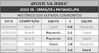 LOTECA 701 - HISTÓRICO JOGO 06