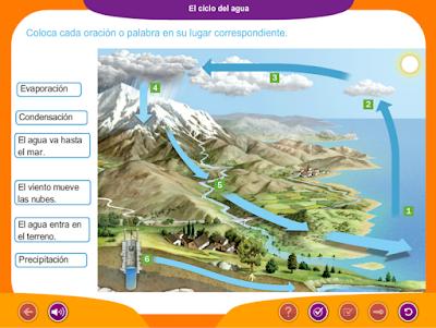 http://www.ceiploreto.es/sugerencias/juegos_educativos_5/7/5_El_ciclo_del_agua_II/index.html