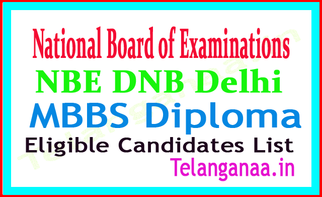 National Board of Examinations (NBE) MBBS Diploma Eligible Candidates List