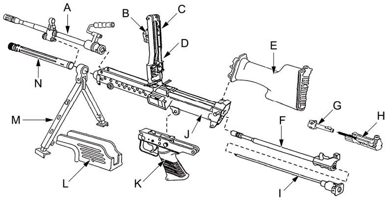 M249 Saw Diagram Of Parts Wiring Diagram And Fuse Box