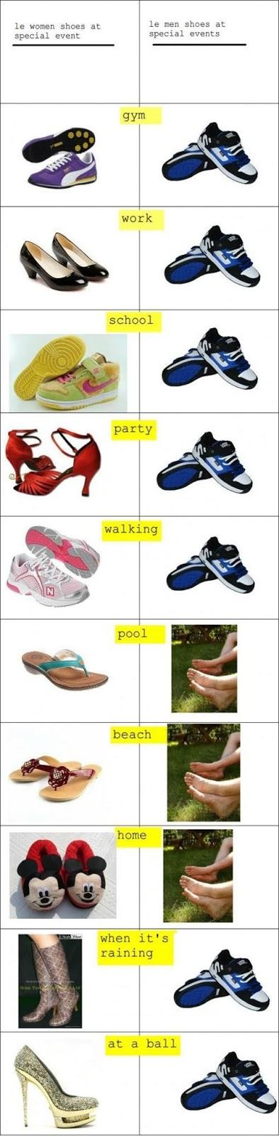 обувь женщины и мужчины