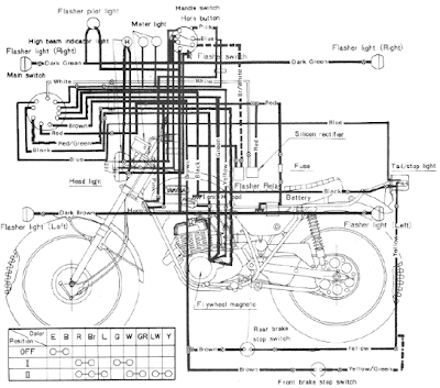 Yamaha 175 Wiring Diagram and Electrical System Schematic