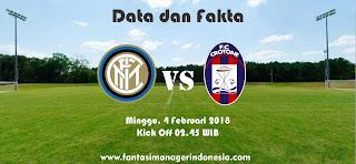 Data dan Fakta Liga Fantasia Serie A Gio 23 Inter vs Crotone Fantasi Manager Indonesia
