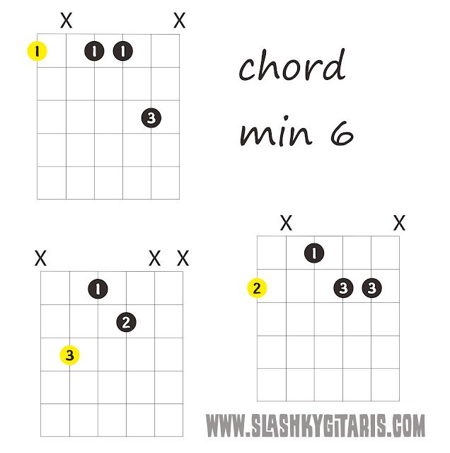chord min 6, kunci jazz, kord jazz, chord jazz, www.slashkygitaris.com, slashky gitaris