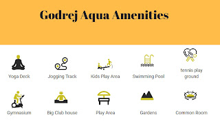 Godrej Aqua Apartment Amenities