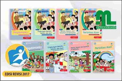 Download Buku Guru dan Buku Siswa Kelas 1 Semester 2 Kurikulum 2013 untuk SD/MI
